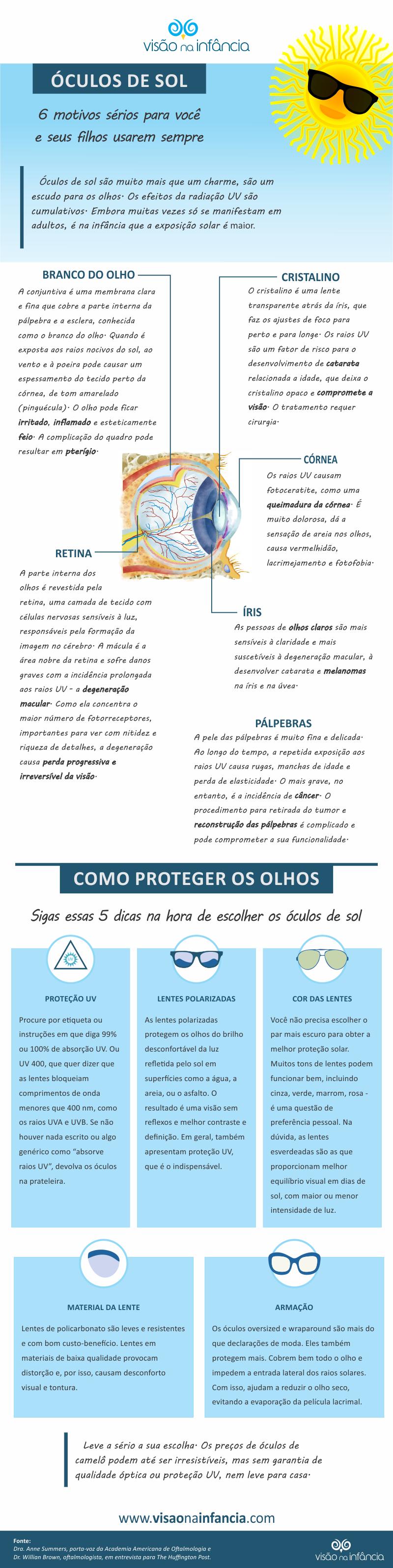 óculos de sol é a única maneira de proteger os olhos dos raios UV