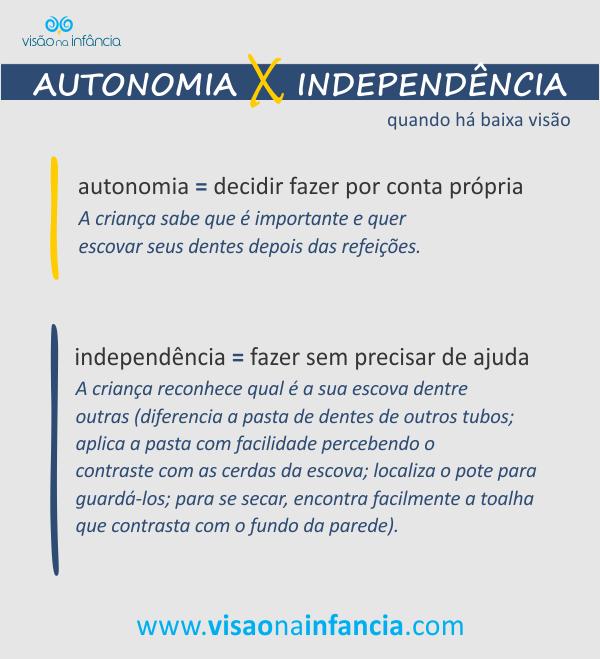 diferença de autonomia e independência - exemplo em baixa visão